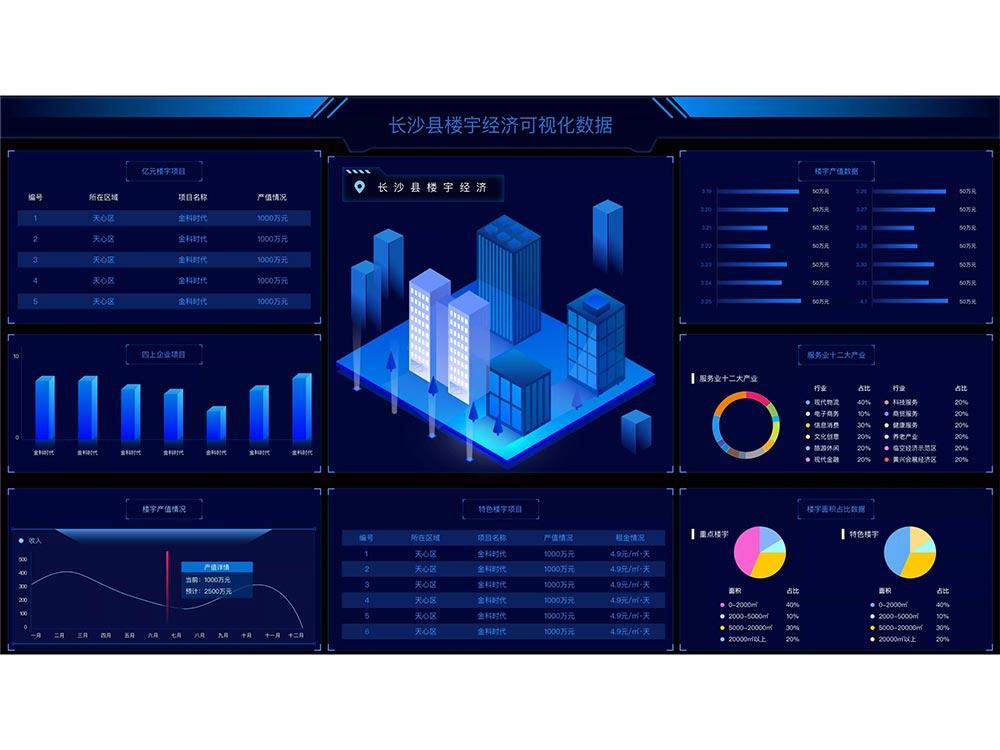 楼宇经济平台管理系统